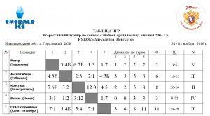 kubok-aleksandr-nevskij