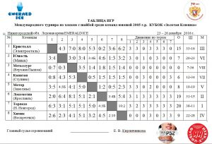 tabl_zolotaya-klyushka